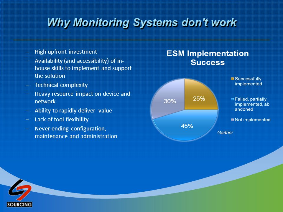 Why Monitoring Systems don t work –High upfront investment –Availability (and accessibility) of in- house skills to implement and support the solution –Technical complexity –Heavy resource impact on device and network –Ability to rapidly deliver value –Lack of tool flexibility –Never-ending configuration, maintenance and administration Gartner