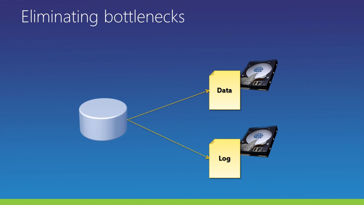 Eliminating bottlenecks Data Log