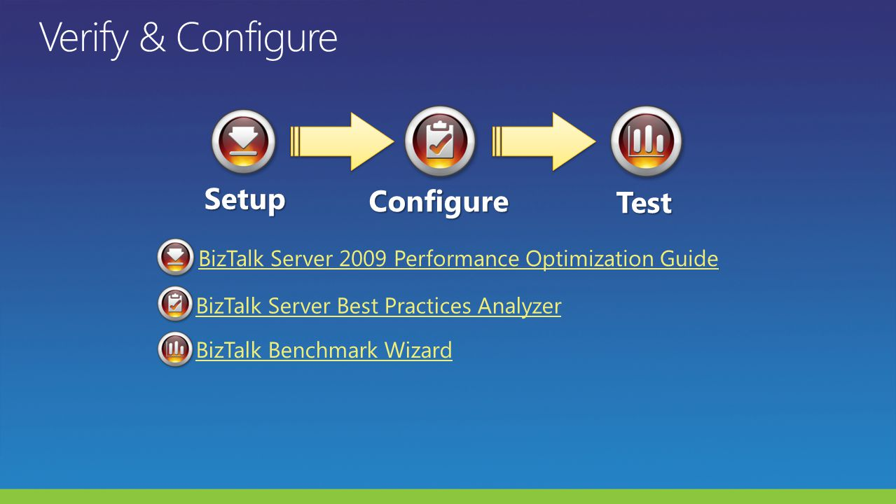 Configure Test Setup BizTalk Server Best Practices Analyzer BizTalk Benchmark Wizard BizTalk Server 2009 Performance Optimization Guide