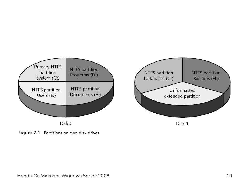 Hands-On Microsoft Windows Server 200810