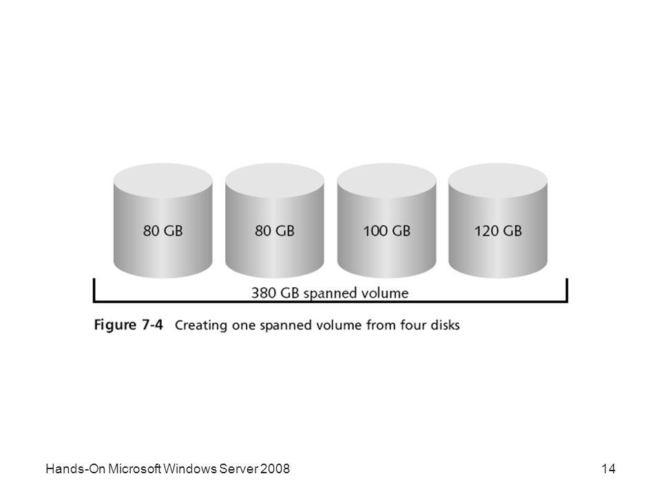 Hands-On Microsoft Windows Server 200814