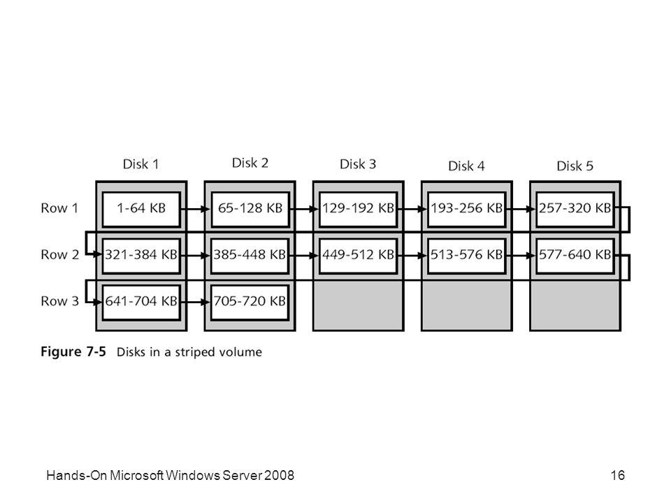 Hands-On Microsoft Windows Server 200816