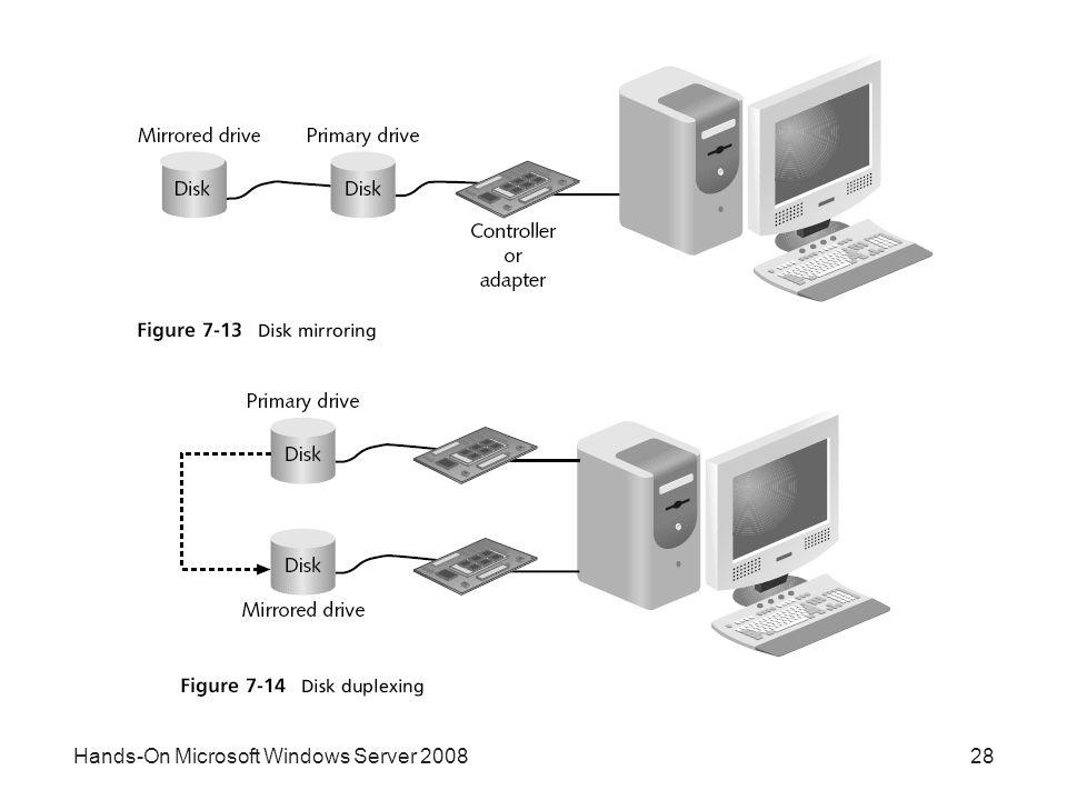 Hands-On Microsoft Windows Server 200828