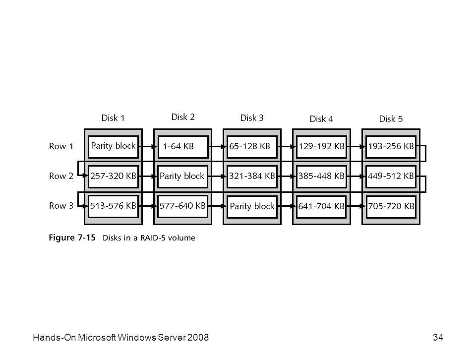 Hands-On Microsoft Windows Server 200834