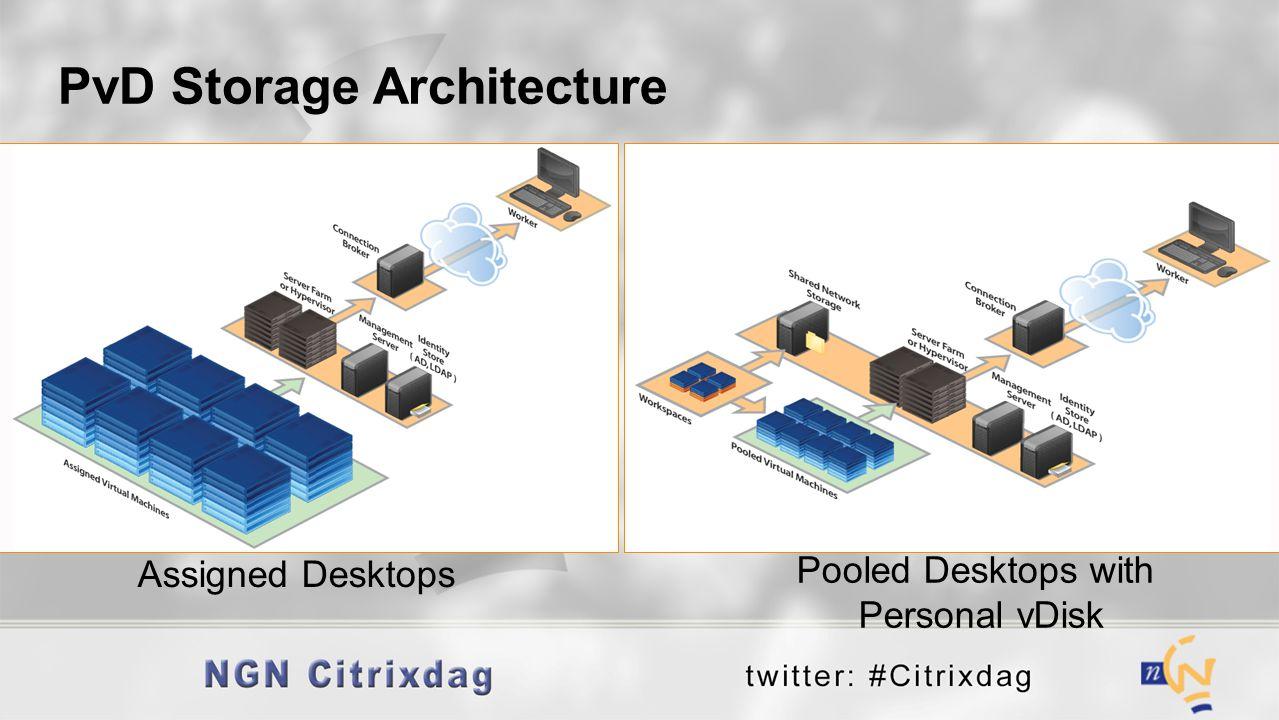 PvD Storage Architecture Assigned Desktops Pooled Desktops with Personal vDisk