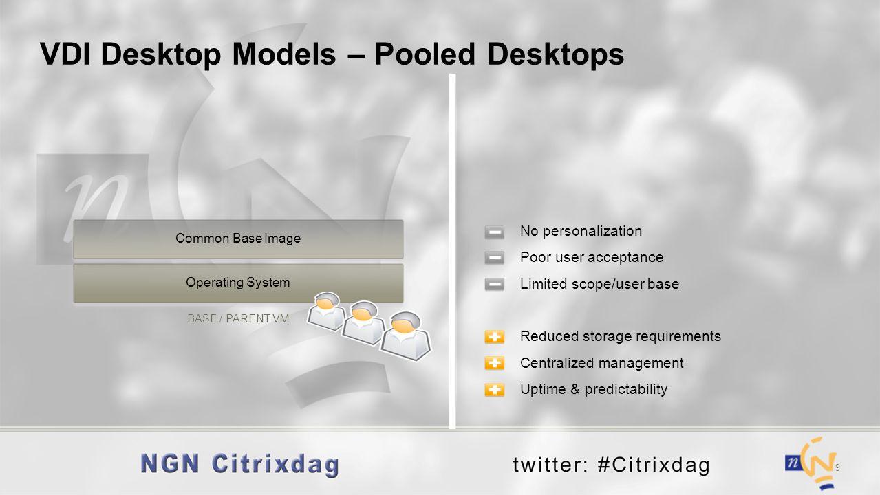9 VDI Desktop Models – Pooled Desktops No personalization Poor user acceptance Limited scope/user base Reduced storage requirements Centralized management Uptime & predictability Common Base Image Operating System BASE / PARENT VM
