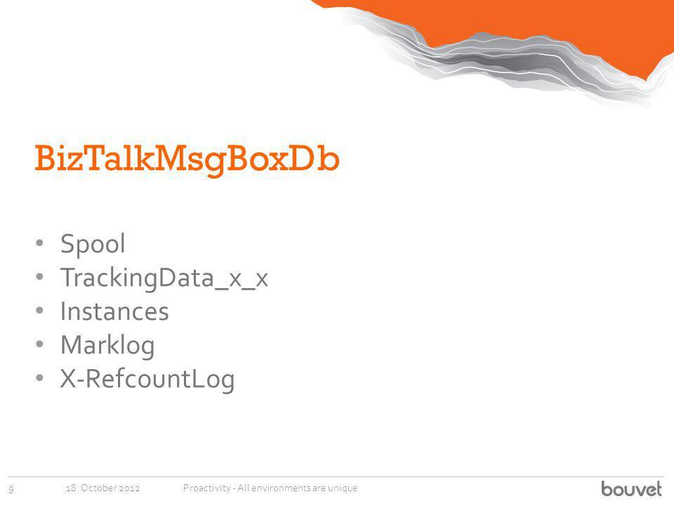 BizTalkMsgBoxDb Spool TrackingData_x_x Instances Marklog X-RefcountLog 18. October 20129Proactivity - All environments are unique