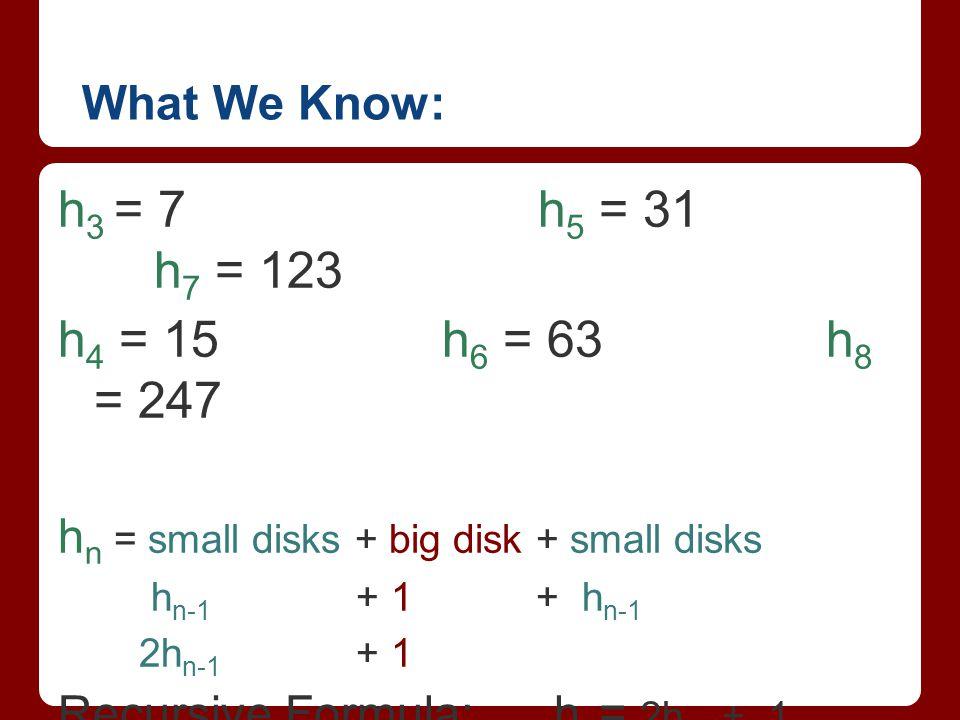 What We Know: h 3 = 7h 5 = 31 h 7 = 123 h 4 = 15h 6 = 63h 8 = 247 h n = small disks + big disk + small disks h n-1 + 1 + h n-1 2h n-1 + 1 Recursive Formula: h n = 2h n-1 + 1