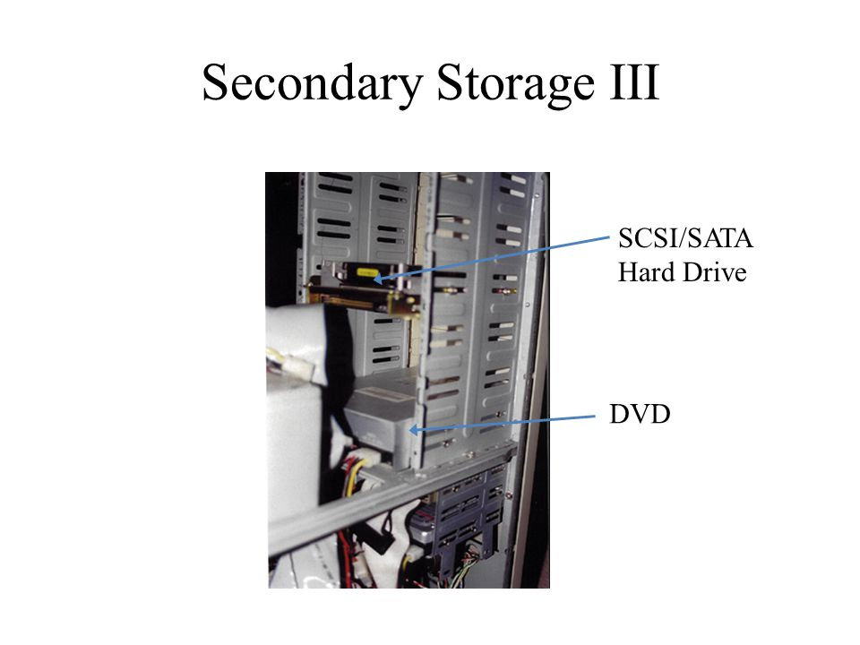 Secondary Storage II Floppy Drive Hard Drive