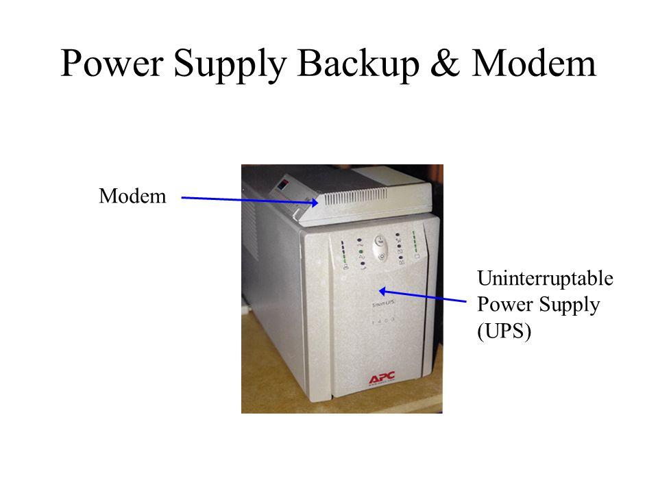 Primary Storage RAM Peripheral Slots