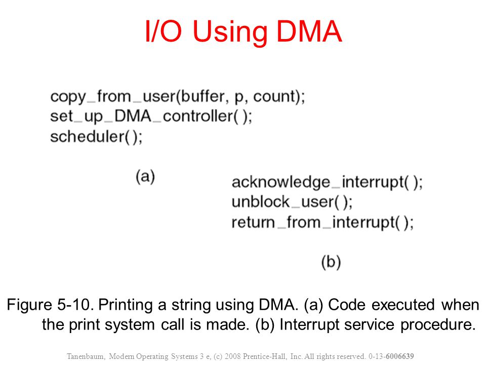 Figure 5-10. Printing a string using DMA. (a) Code executed when the print system call is made. (b) Interrupt service procedure. I/O Using DMA Tanenba