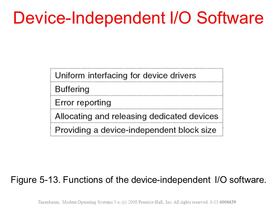 Figure 5-13. Functions of the device-independent I/O software. Device-Independent I/O Software Tanenbaum, Modern Operating Systems 3 e, (c) 2008 Prent