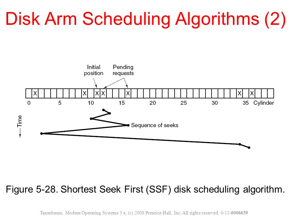 Figure 5-28. Shortest Seek First (SSF) disk scheduling algorithm. Disk Arm Scheduling Algorithms (2) Tanenbaum, Modern Operating Systems 3 e, (c) 2008