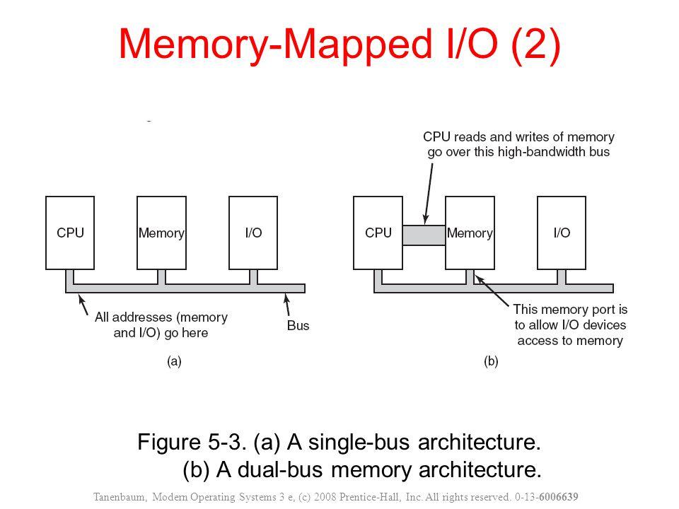 Figure 5-3. (a) A single-bus architecture. (b) A dual-bus memory architecture. Memory-Mapped I/O (2) Tanenbaum, Modern Operating Systems 3 e, (c) 2008