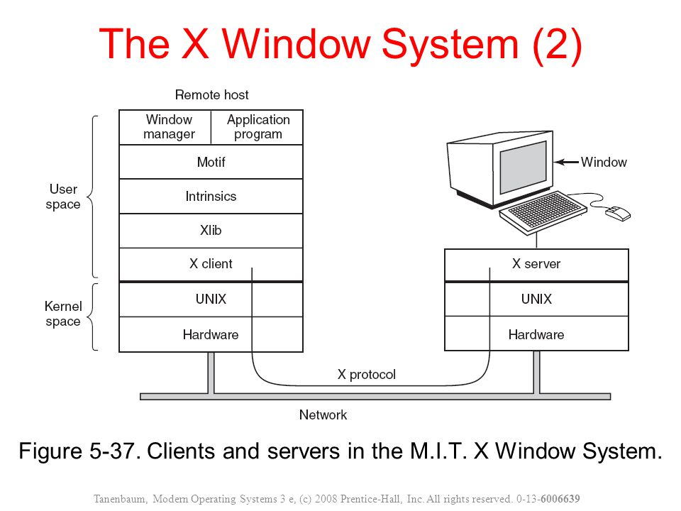 Figure 5-37. Clients and servers in the M.I.T. X Window System. The X Window System (2) Tanenbaum, Modern Operating Systems 3 e, (c) 2008 Prentice-Hal