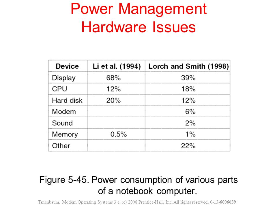 Figure 5-45. Power consumption of various parts of a notebook computer. Power Management Hardware Issues Tanenbaum, Modern Operating Systems 3 e, (c)