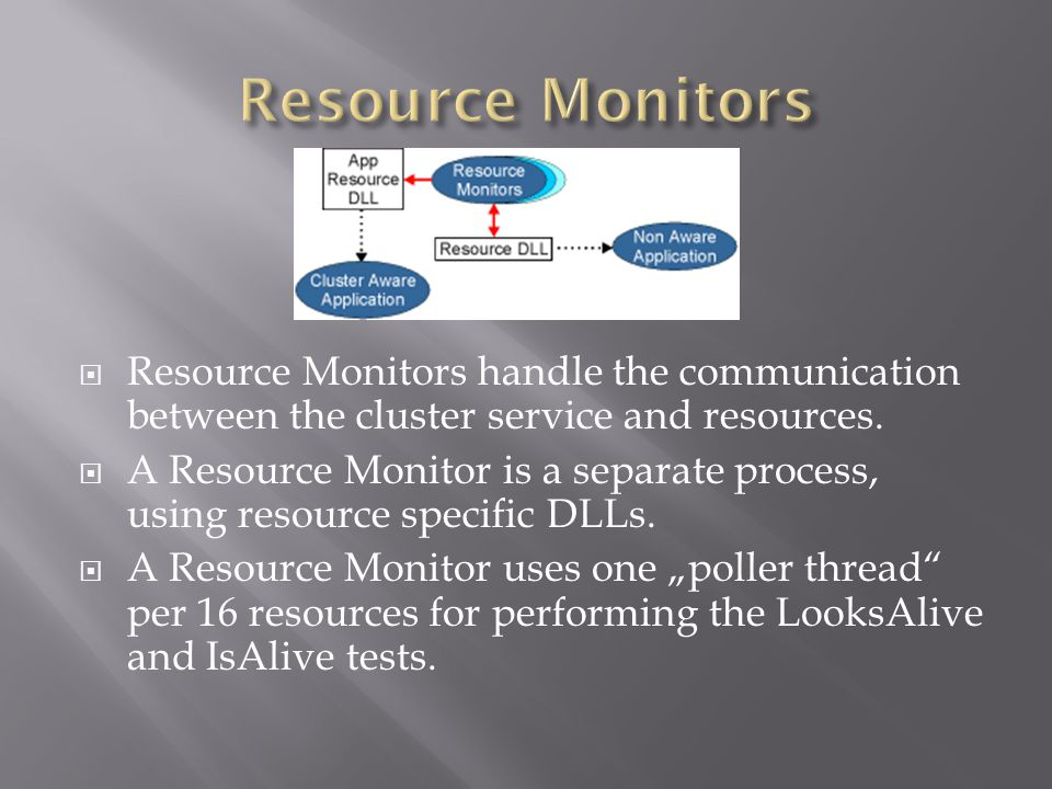 Resource Monitors handle the communication between the cluster service and resources.