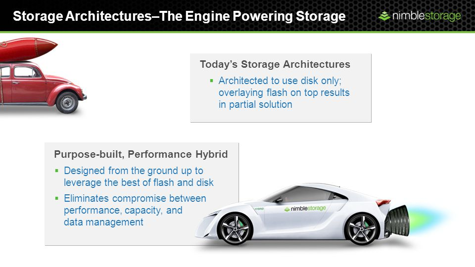 Storage Architectures–The Engine Powering Storage Architected to use disk only; overlaying flash on top results in partial solution Todays Storage Architectures Purpose-built, Performance Hybrid Designed from the ground up to leverage the best of flash and disk Eliminates compromise between performance, capacity, and data management