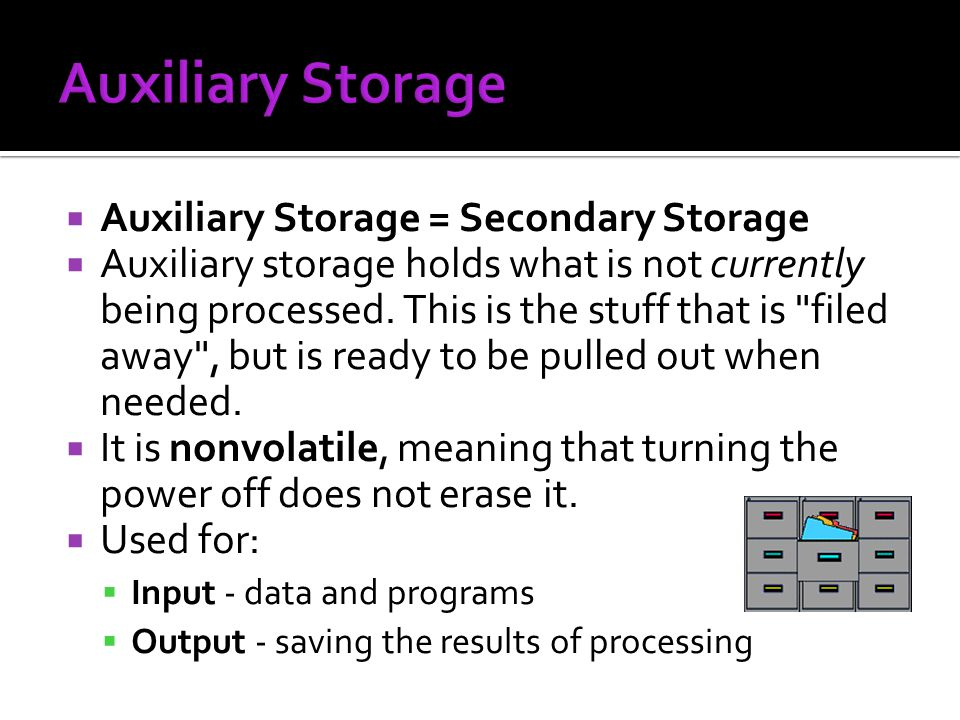 Auxiliary Storage = Secondary Storage Auxiliary storage holds what is not currently being processed. This is the stuff that is