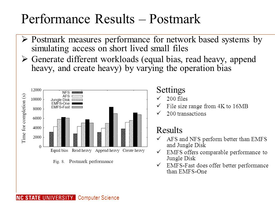 Computer Science Postmark measures performance for network based systems by simulating access on short lived small files Generate different workloads (equal bias, read heavy, append heavy, and create heavy) by varying the operation bias Performance Results – Postmark Settings 200 files File size range from 4K to 16MB 200 transactions Results AFS and NFS perform better than EMFS and Jungle Disk EMFS offers comparable performance to Jungle Disk EMFS-Fast does offer better performance than EMFS-One