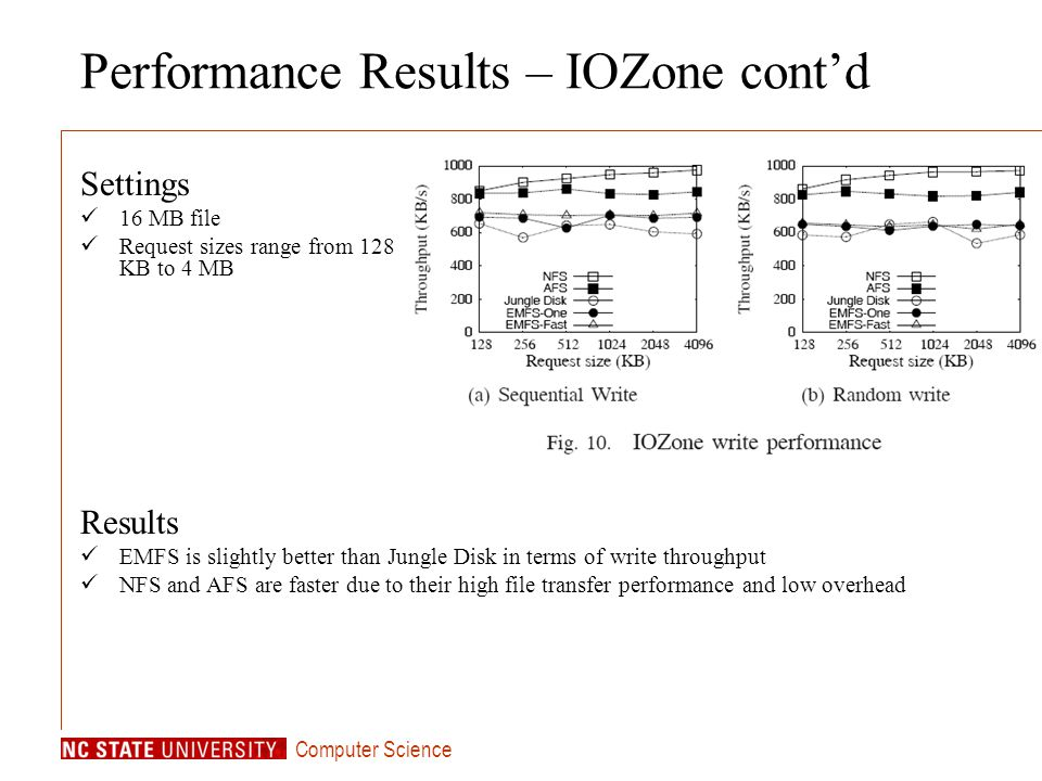 Computer Science Performance Results – IOZone contd Settings 16 MB file Request sizes range from 128 KB to 4 MB Results EMFS is slightly better than Jungle Disk in terms of write throughput NFS and AFS are faster due to their high file transfer performance and low overhead