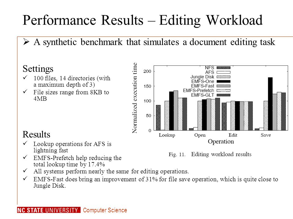 Computer Science Performance Results – Editing Workload A synthetic benchmark that simulates a document editing task Settings 100 files, 14 directories (with a maximum depth of 3) File sizes range from 8KB to 4MB Results Lookup operations for AFS is lightning fast EMFS-Prefetch help reducing the total lookup time by 17.4% All systems perform nearly the same for editing operations.