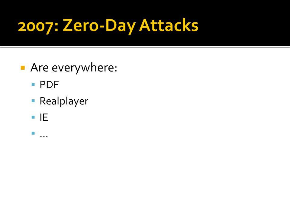 Are everywhere: PDF Realplayer IE …