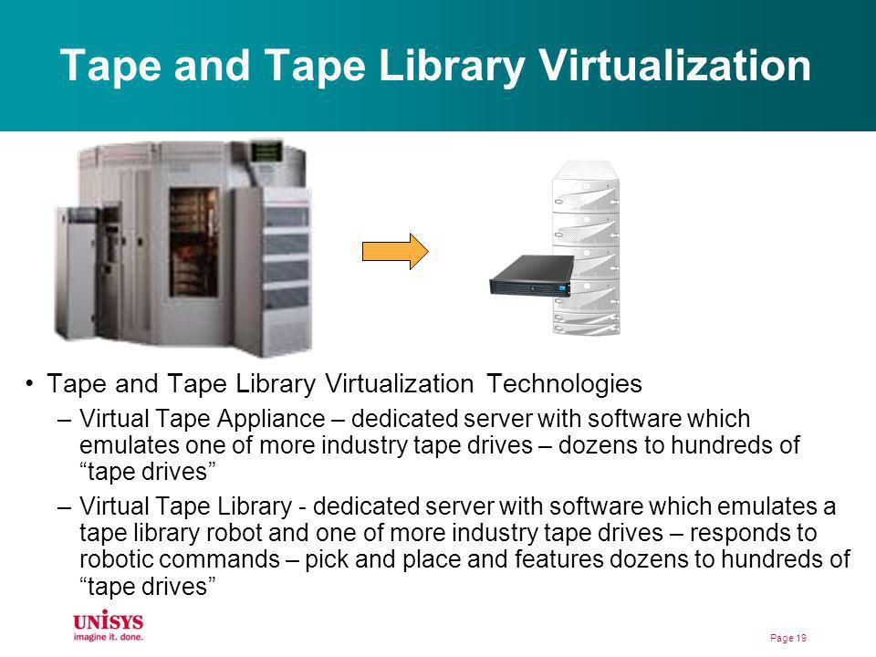 Tape and Tape Library Virtualization Tape and Tape Library Virtualization Technologies –Virtual Tape Appliance – dedicated server with software which