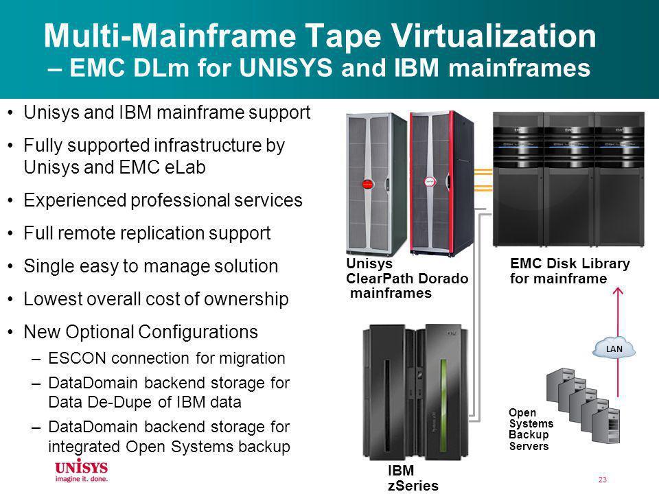 IBM zSeries Multi-Mainframe Tape Virtualization – EMC DLm for UNISYS and IBM mainframes Unisys and IBM mainframe support Fully supported infrastructur