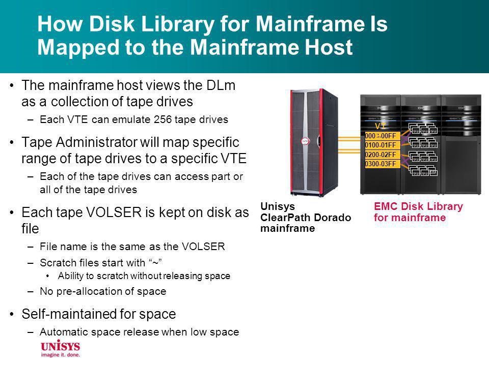 How Disk Library for Mainframe Is Mapped to the Mainframe Host The mainframe host views the DLm as a collection of tape drives –Each VTE can emulate 2