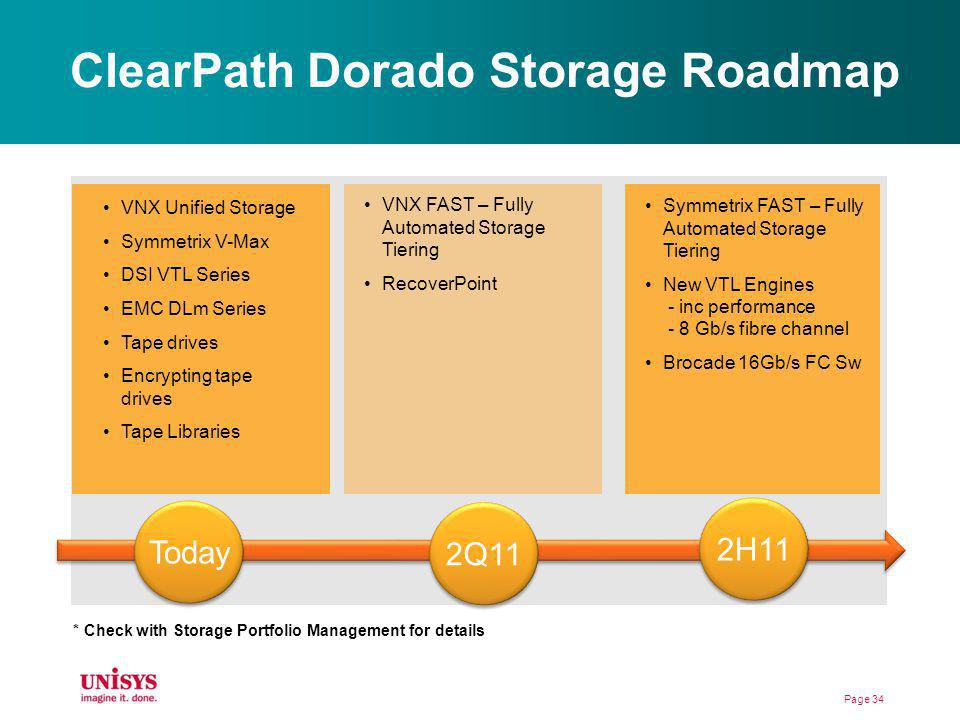 ClearPath Dorado Storage Roadmap Page 34 VNX FAST – Fully Automated Storage Tiering RecoverPoint Symmetrix FAST – Fully Automated Storage Tiering New