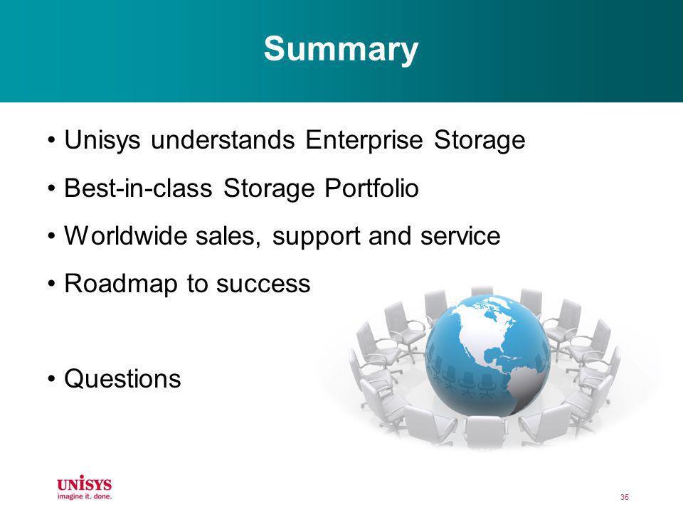 Summary Unisys understands Enterprise Storage Best-in-class Storage Portfolio Worldwide sales, support and service Roadmap to success Questions 35