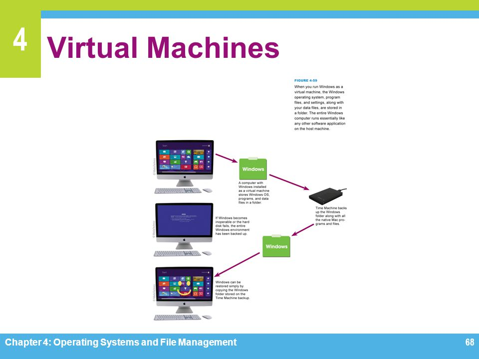 4 Virtual Machines Chapter 4: Operating Systems and File Management68