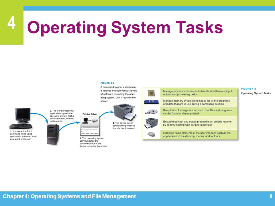 4 Operating System Tasks Multitasking provides process and memory management services that allow two or more tasks, jobs, or programs to run simultaneously Within a single program, multithreading allows multiple parts, or threads, to run simultaneously A multiprocessing capability supports a division of labor among all the processing units A memory leak is when an application requests memory but never releases it Can cause an application not to function properly Chapter 4: Operating Systems and File Management10