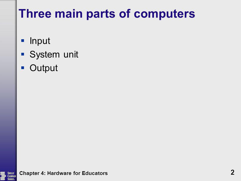 What are Output Devices? Chapter 4: Hardware for Educators 43