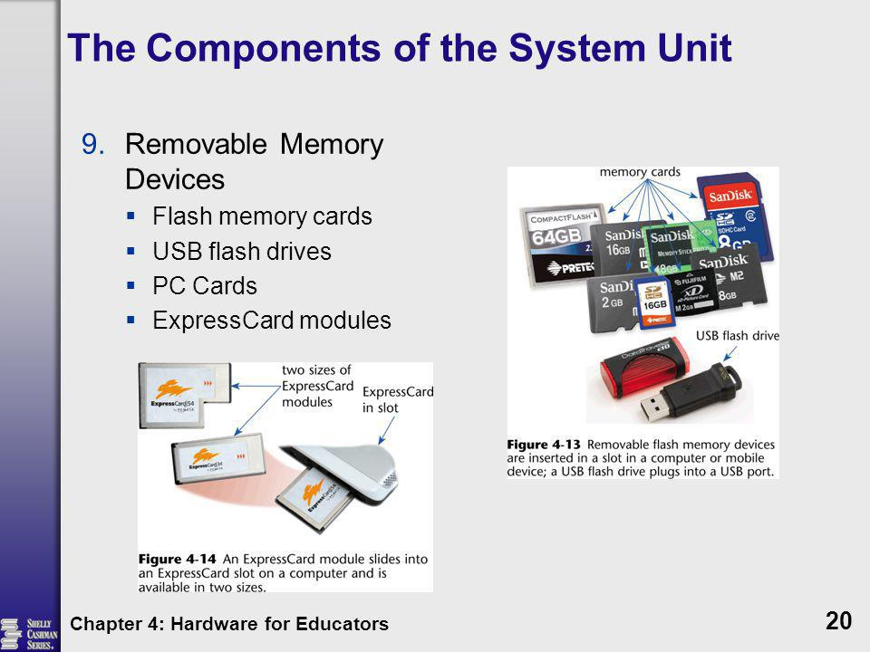 The Components of the System Unit 9.Removable Memory Devices Flash memory cards USB flash drives PC Cards ExpressCard modules Chapter 4: Hardware for