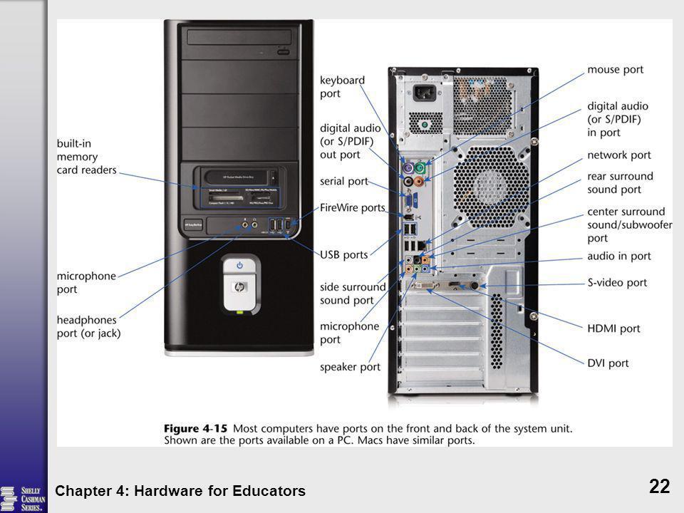 Chapter 4: Hardware for Educators 22
