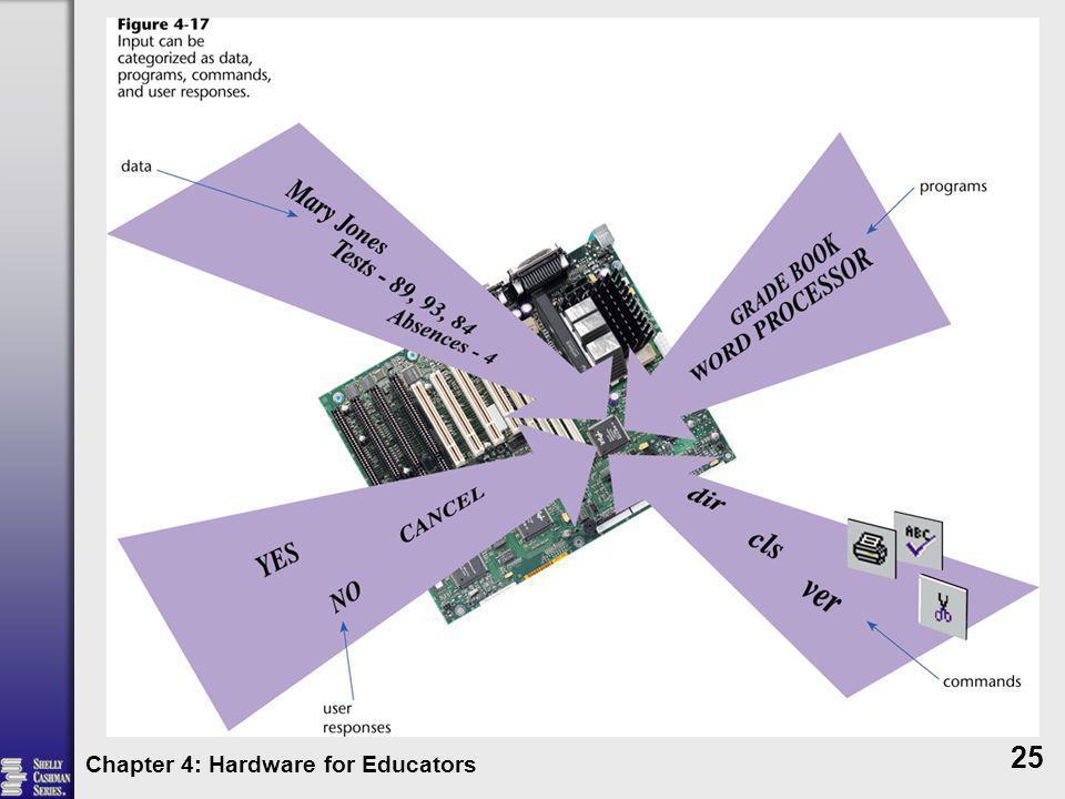 Chapter 4: Hardware for Educators 25