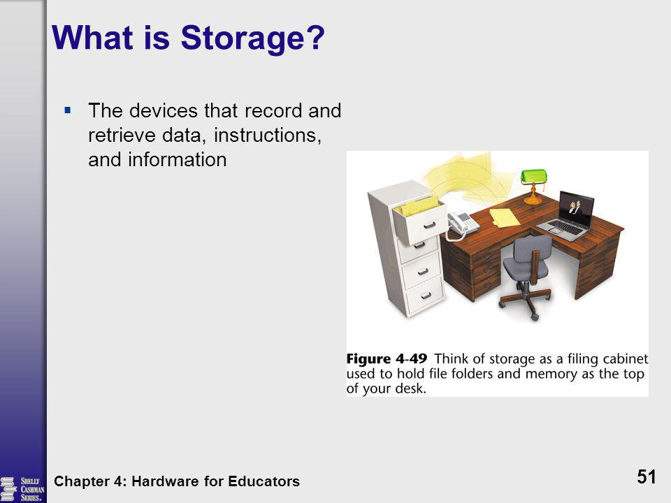 What is Storage? The devices that record and retrieve data, instructions, and information Chapter 4: Hardware for Educators 51