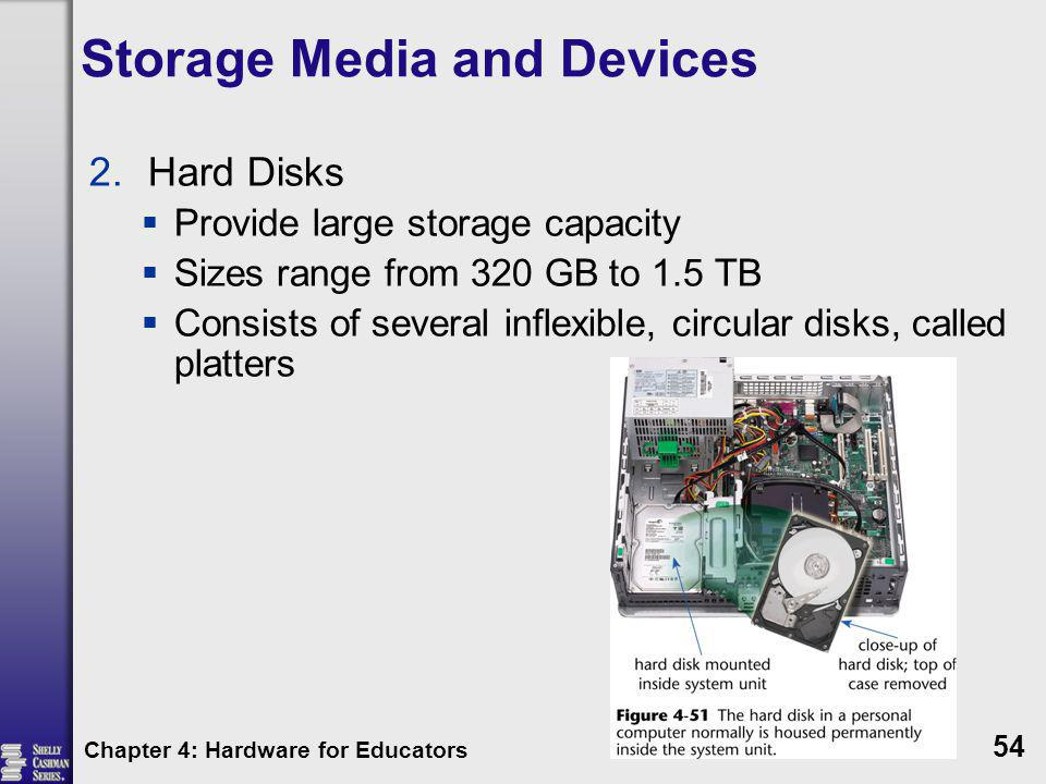 Storage Media and Devices 2.Hard Disks Provide large storage capacity Sizes range from 320 GB to 1.5 TB Consists of several inflexible, circular disks