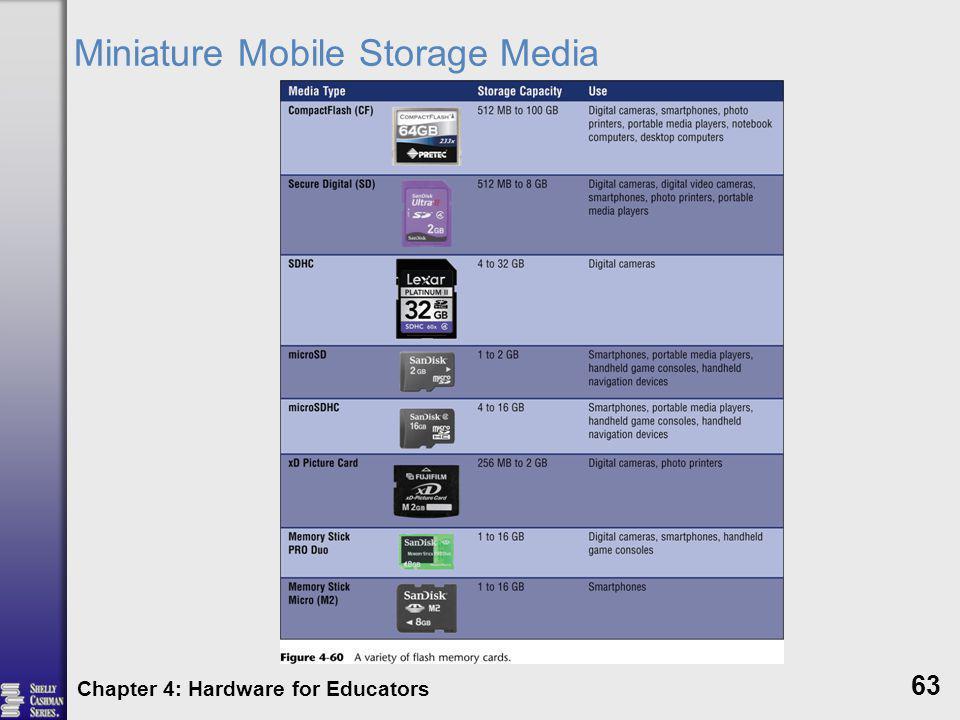 Miniature Mobile Storage Media Chapter 4: Hardware for Educators 63