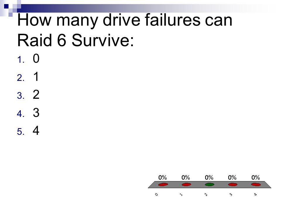 How many drive failures can Raid 6 Survive: 1. 0 2. 1 3. 2 4. 3 5. 4