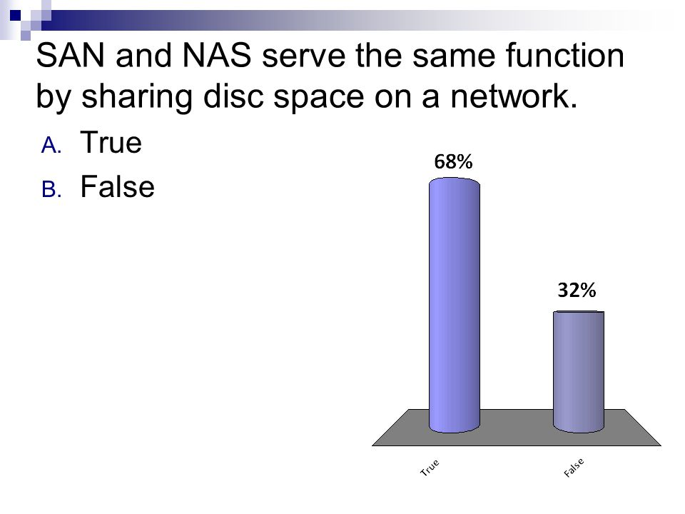 SAN and NAS serve the same function by sharing disc space on a network. A. True B. False
