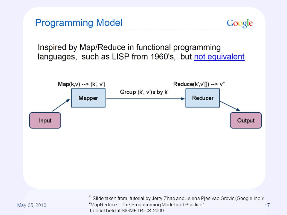May 05, 201017 * Slide taken from tutorial by Jerry Zhao and Jelena Pjesivac-Grovic (Google Inc.): MapReduce – The Programming Model and Practice.