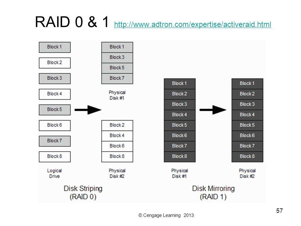 © Cengage Learning 2013 57 RAID 0 & 1 http://www.adtron.com/expertise/activeraid.html http://www.adtron.com/expertise/activeraid.html
