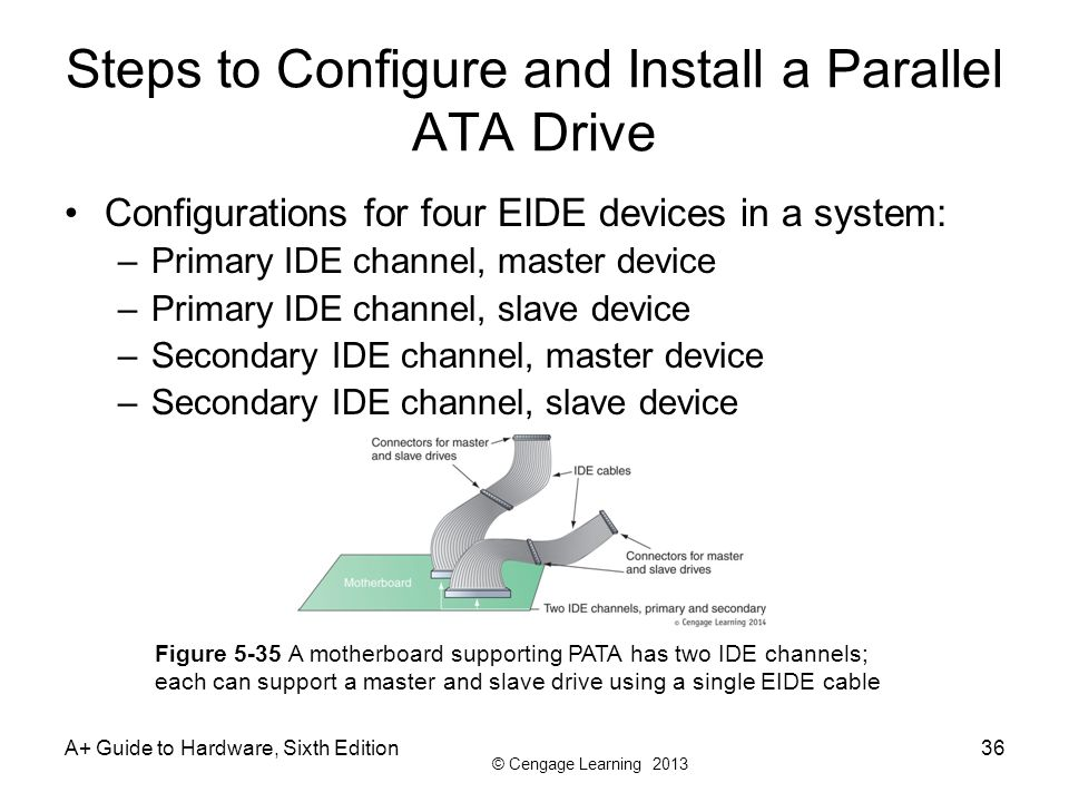 © Cengage Learning 2013 A+ Guide to Hardware, Sixth Edition36 Steps to Configure and Install a Parallel ATA Drive Configurations for four EIDE devices