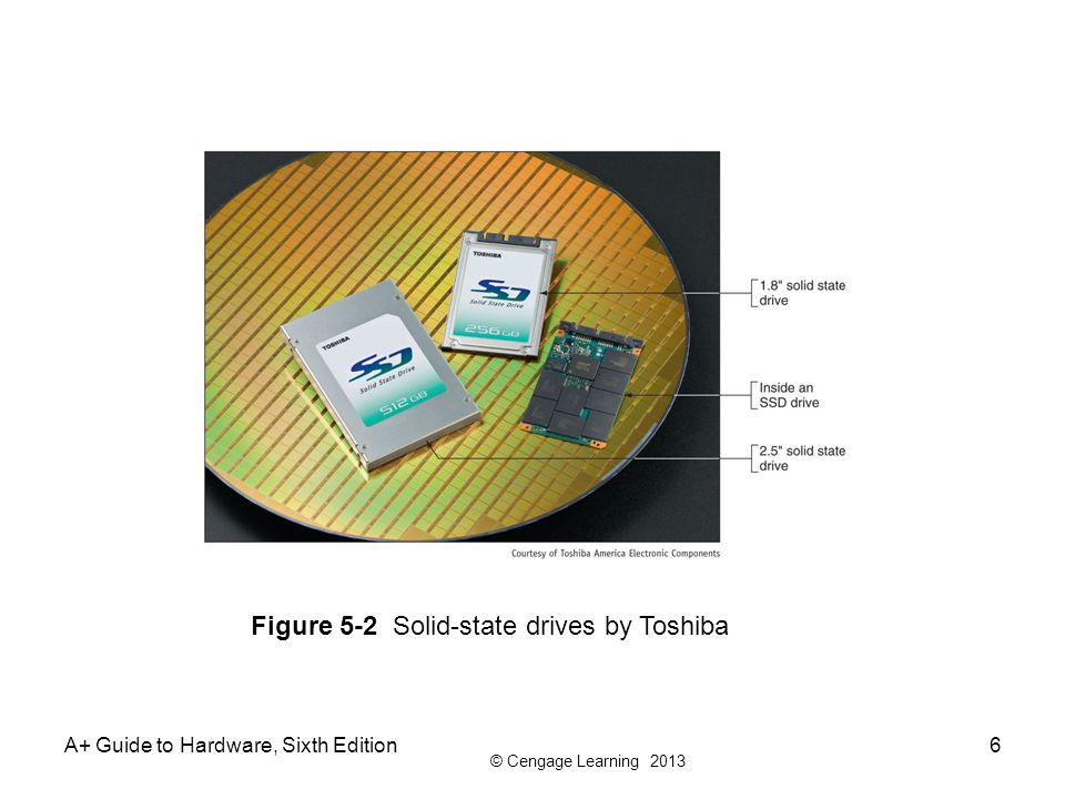 © Cengage Learning 2013 A+ Guide to Hardware, Sixth Edition6 Figure 5-2 Solid-state drives by Toshiba