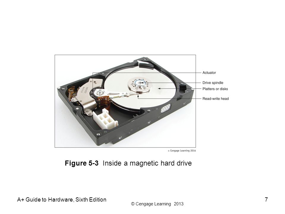 © Cengage Learning 2013 A+ Guide to Hardware, Sixth Edition7 Figure 5-3 Inside a magnetic hard drive