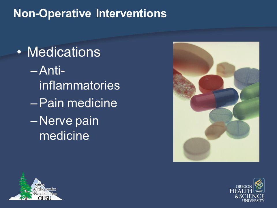 Non-Operative Interventions Medications –Anti- inflammatories –Pain medicine –Nerve pain medicine