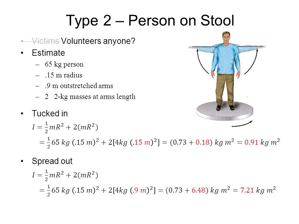 Type 2 – Person on Stool